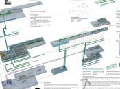 arquitectura, instalaciones nuevos medios