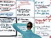 Getting Things Done: Proceso pasos para mejorar productividad.