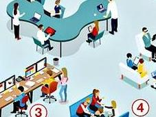 Claves para colaboración eficaz. Entrenamiento técnicas prácticas.