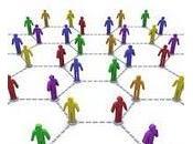 Redes Sociales Número Dunbar