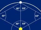 Misión Lucy: viaje para explorar asteroides troyanos