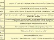 Chistes gráficos sobre procés independencia Cataluña