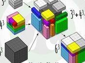 suma cubos igual cubo