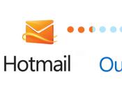Iniciar sesión Hotmail Crear cuenta correo