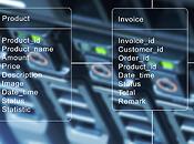 visión holística combinado bases datos relacionales NoSQL