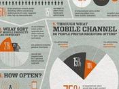 Infografía sobre Mobile Marketing