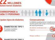 solución para Diabetes está aquí