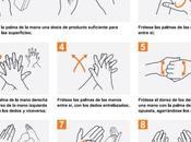 Cómo desinfectarse manos