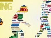 Desarrollo Marketing: Historia Evolución desde 1450 Hasta