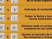 trucos atajos para Excel igual conoces