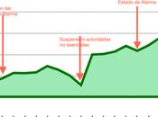 Crecimiento precedente e-commerce durante cuarentena