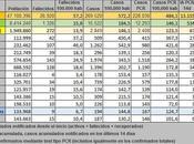 Actualización datos incidencia covid-19 hermanas