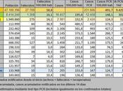 Datos actualizados incidencia covid-19 hermanas