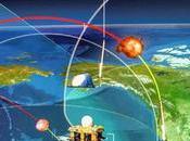 ¿Qué Escudo Antimisiles OTAN?