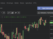 Libertex: bróker para operar criptomonedas
