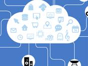 redes: Internet relaciones sociales post pandemia