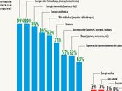 Desmontando mitos sobre renovables (I): Impactos Ambientales