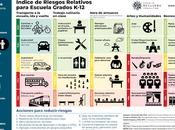 SARS-COV-2 DOGMA 1,5m SIRVE ESPACIOS CERRADOS