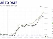 Diario Cuarentena: Capítulo Ochenta Importantes datos dieron Seminario Mercado Valores ecosistema Petro