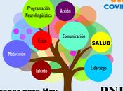 Capacitación Línea Programación Neuro Lingüística (PNL)