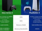 Xbox Series Fecha lanzamiento precios