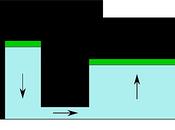 Cómo funciona gato hidráulico