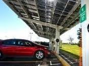 coche eléctrico energía solar, combinación perfecta
