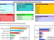 """AUDIENCIAS-TDT JULIO-2011: TELECINCO lidera consecutivo gracias """"Supervivientes"""""""