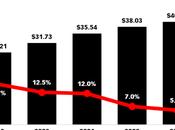 Comercio Electrónico será mayor canal ventas menor 2021
