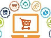 mejores herramientas para hacer crecer eCommerce