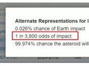 Prensa alarmista, sensacionalista poco rigurosa hora validar información respecto noticia asteroide 2009 aproximará Tierra próximo 06/05/22