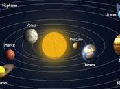 Sistema Solar?: Definición, Características Antiguedad Real