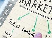Inbound Marketing buenas estrategias