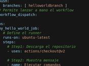 GitHub Actions para publicación imágenes Docker