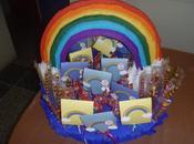 Rainbow Party!