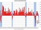EEUU revisa baja crecimiento segundo trimestre, situado