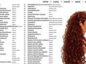 Comenzamos Método Curly Girl