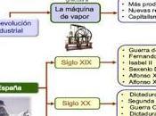 Sexto Historia Trabajo. Edad Media