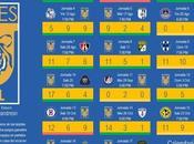 Calendario Tigres apertura 2021 futbol mexicano