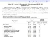 Indice Precios Consumidor GBA, base abril 2008=100