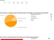 Resultados sobre encuesta Arrietty