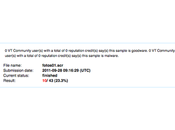 Malware nube Dropbox