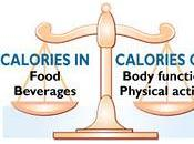 Como influyen calorías nuestra dieta metabolismo