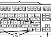 Algunos atajos teclado para Unity /Novato