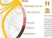 Mapa gran deuda europea, ¿quien debe quien?