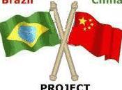 China: vinculo económico brasil activos fijos suben
