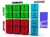 ¿Que bosón Higgs?