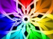 Botones gusta, Amor Wiki Google: Redes Sociales