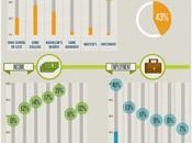 Perfil Jugadores Sociales [Infografía]