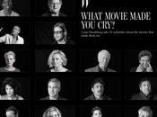 ¿Con lloran principales rostros Hollywood?
